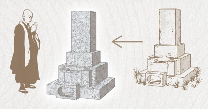 お墓のリフォーム&リノベーション